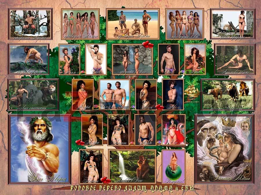 Родовое дерево Адама и Евы