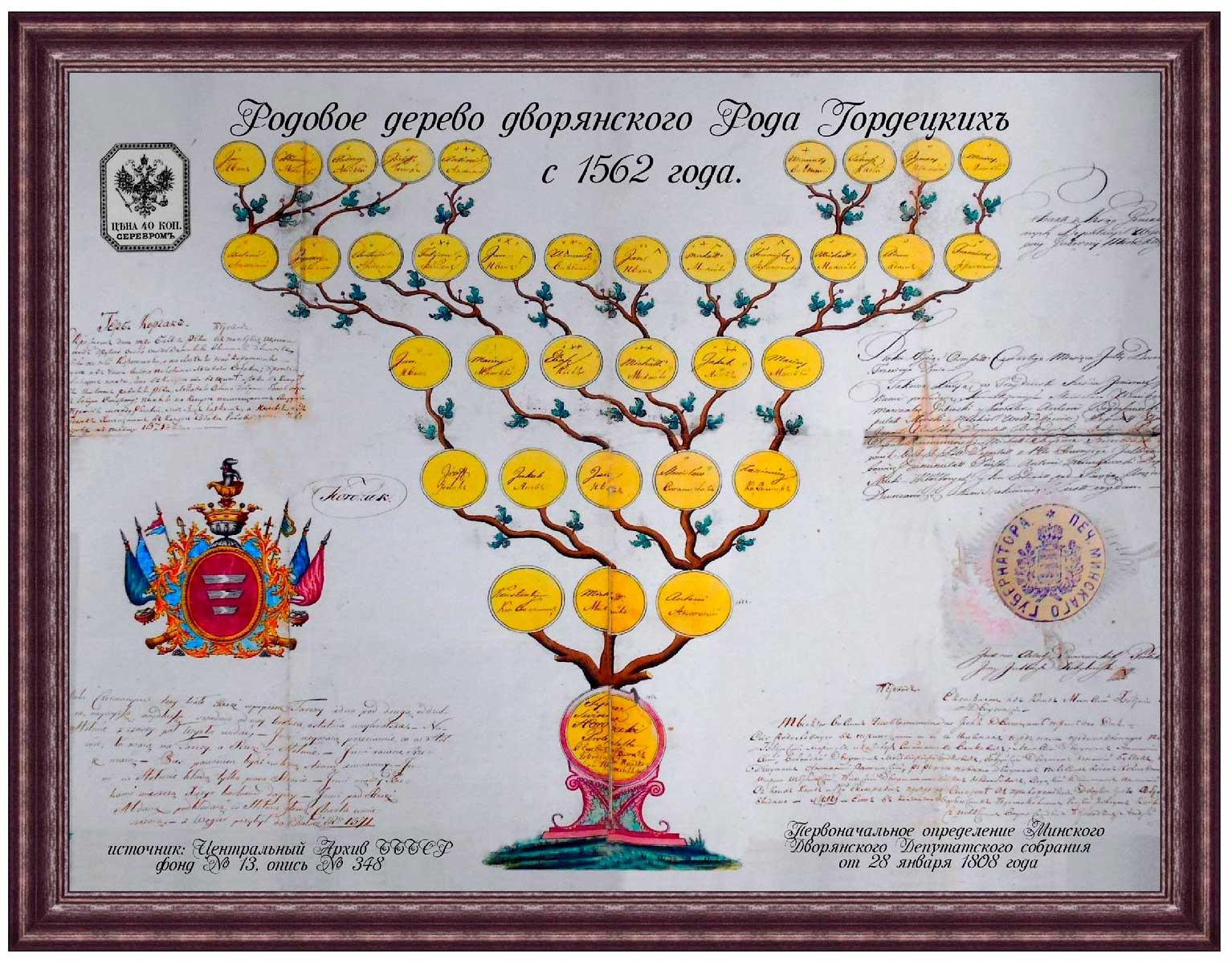Родовое дерево дворянского рода