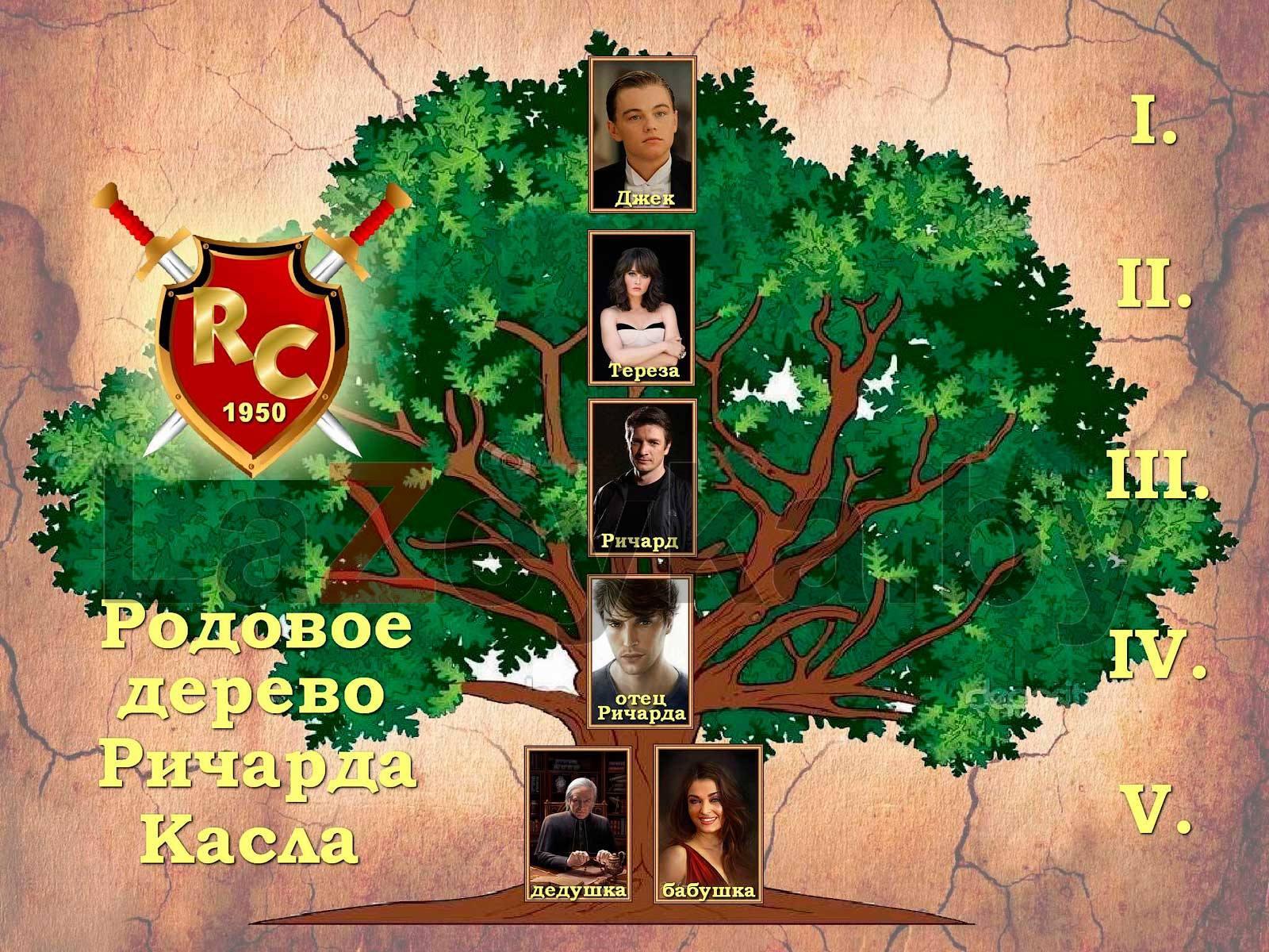 Родовое дерево Ричарда Касла