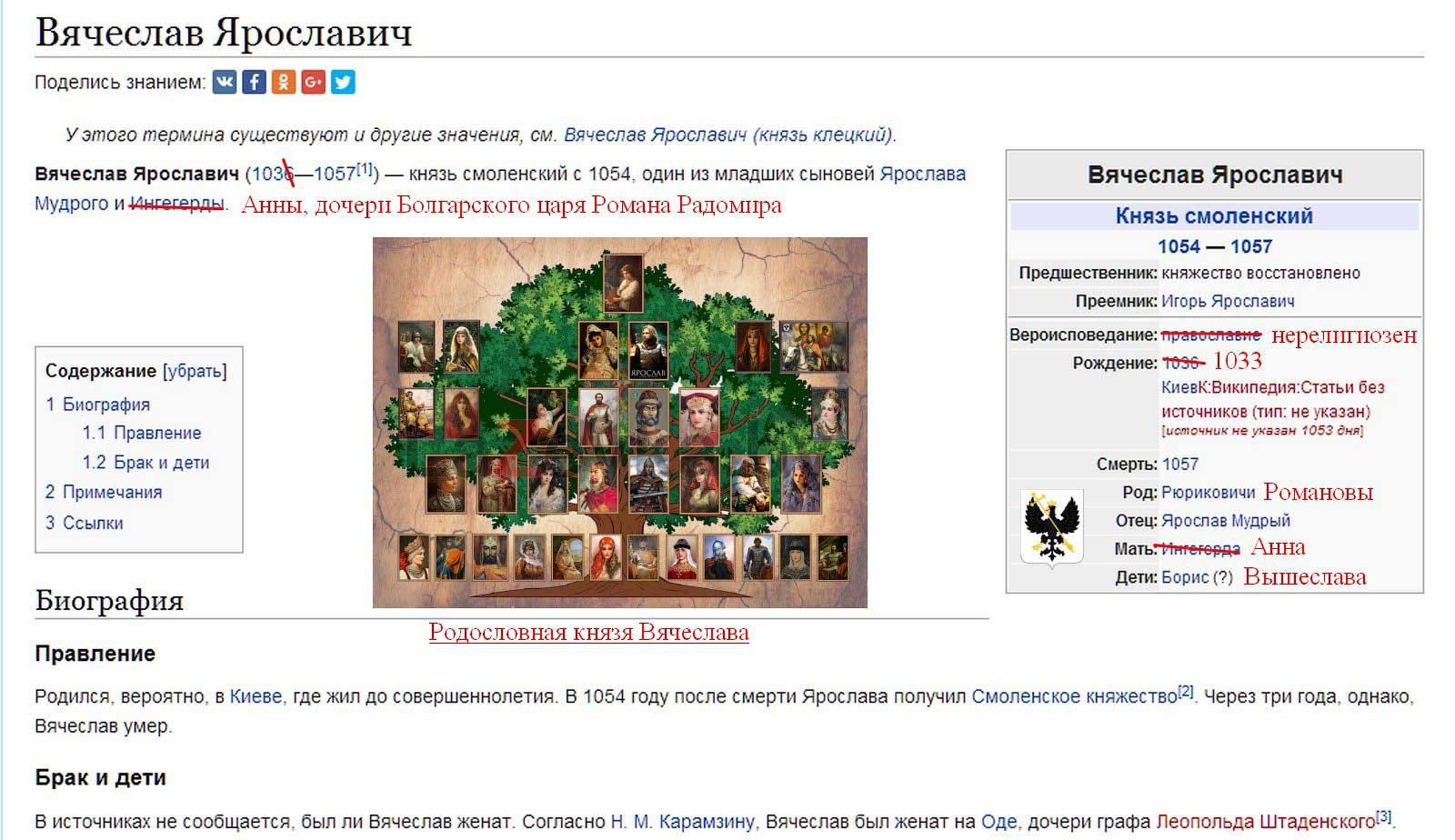 Макет страницы Вячеслава для Википедии