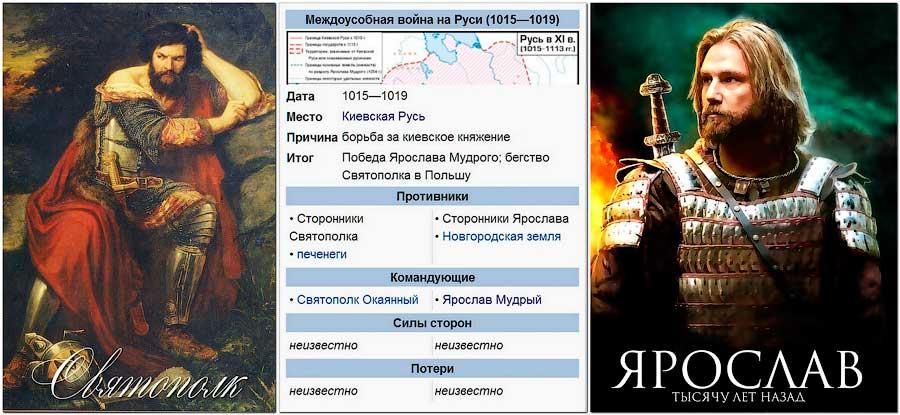 Междоусобная война на Руси (1015-1019)