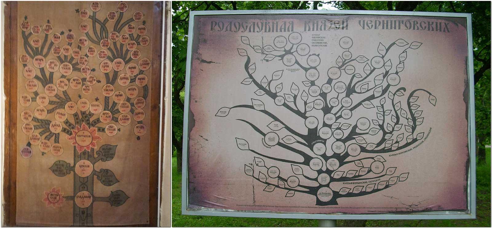 Родовое Дерево из музея и «бигборд» перед церковью.