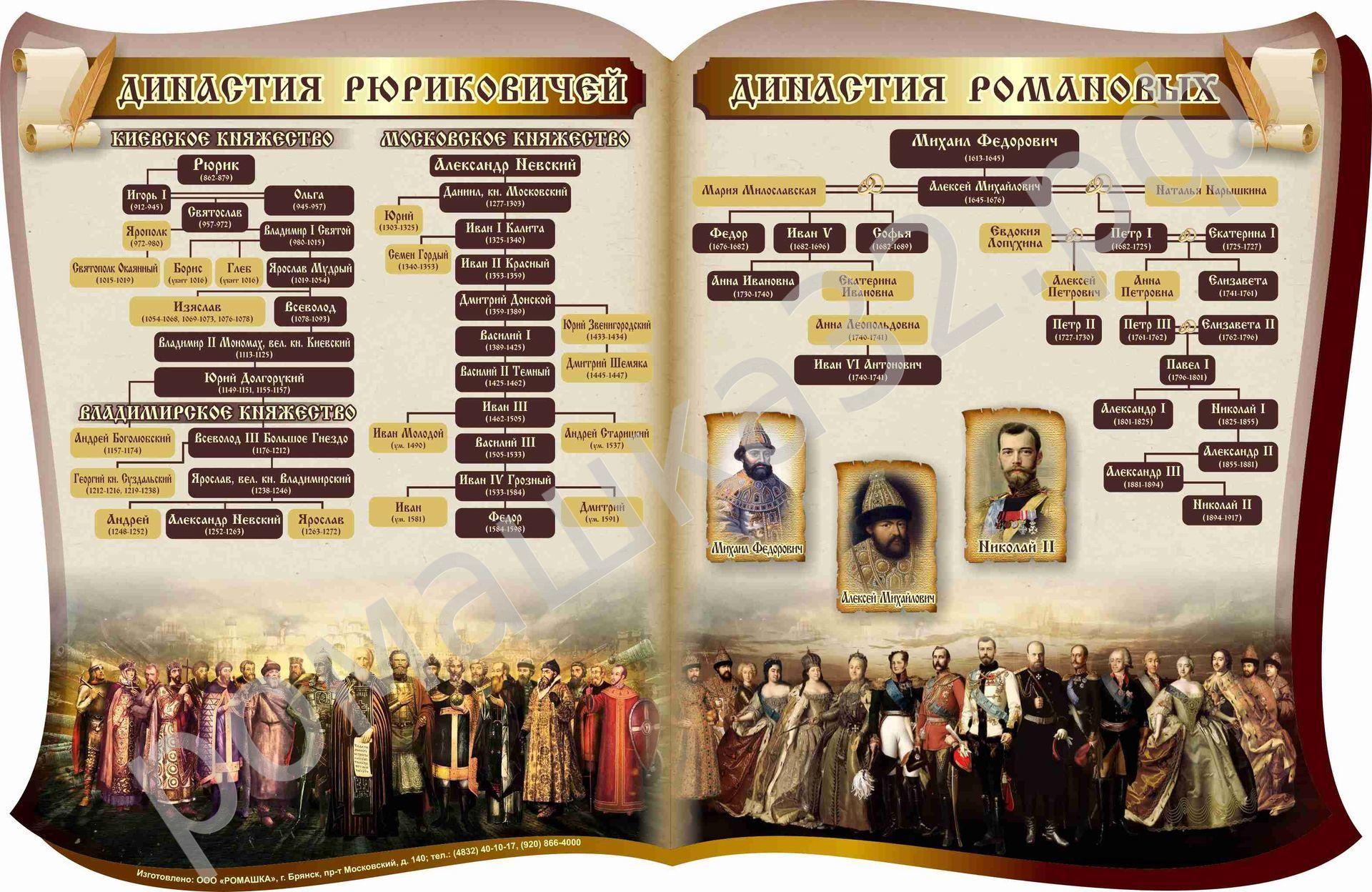 Где здесь в «русской» истории сам Святослав