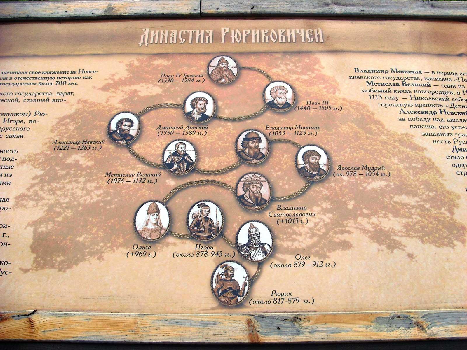 Где князь Святослав II Черниговский и его прадед Святослав I Храбрый