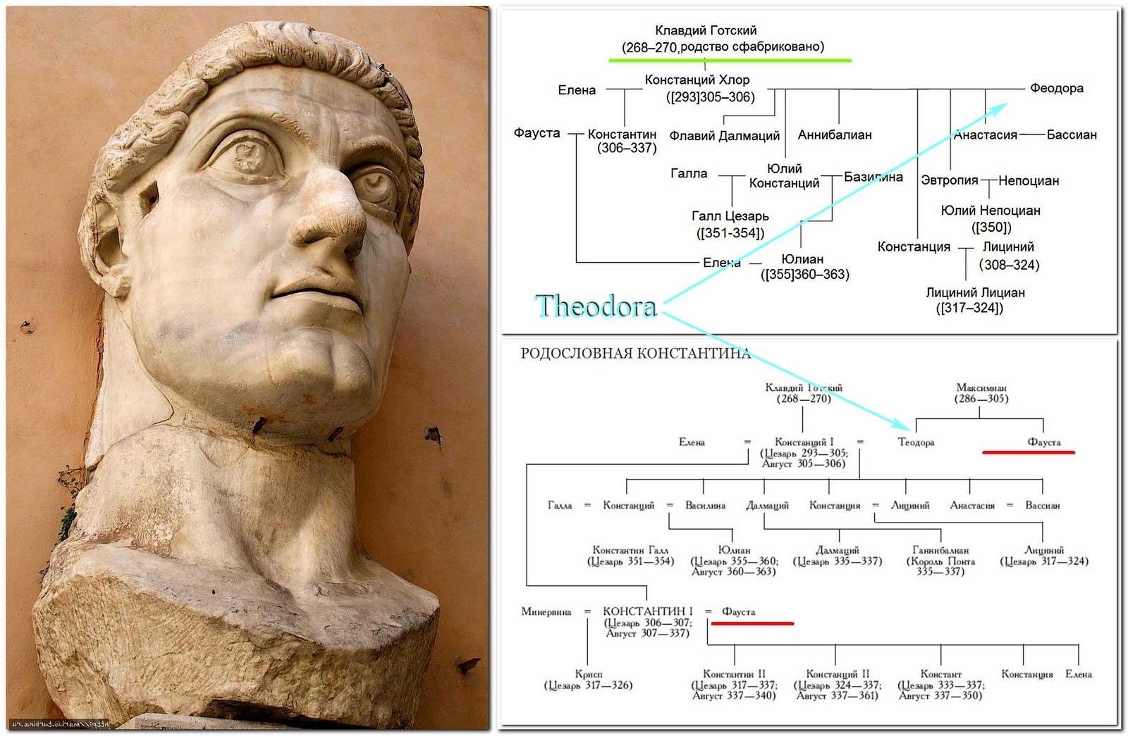 Родословная Константина Великого
