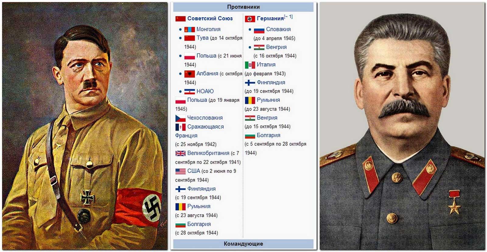 Война 1941—1945 года