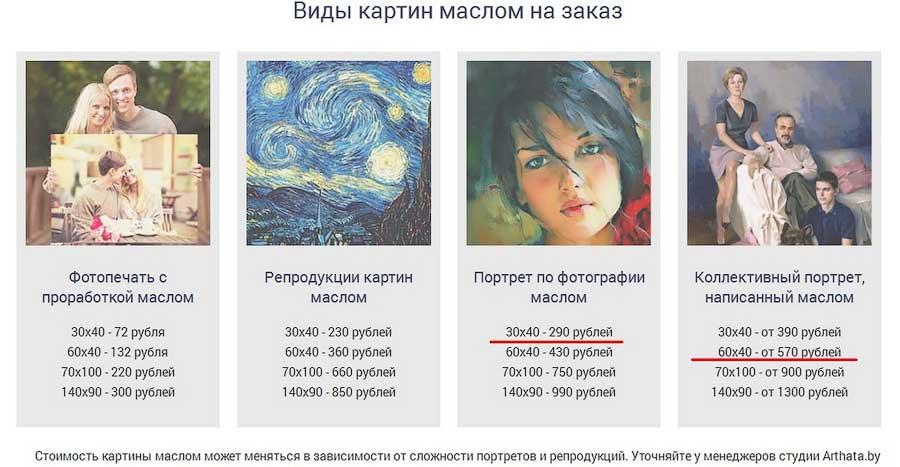 Цены на портреты у художников